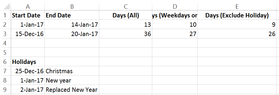 How to Count Days from 2 Dates in Excel Even Skip Weekends