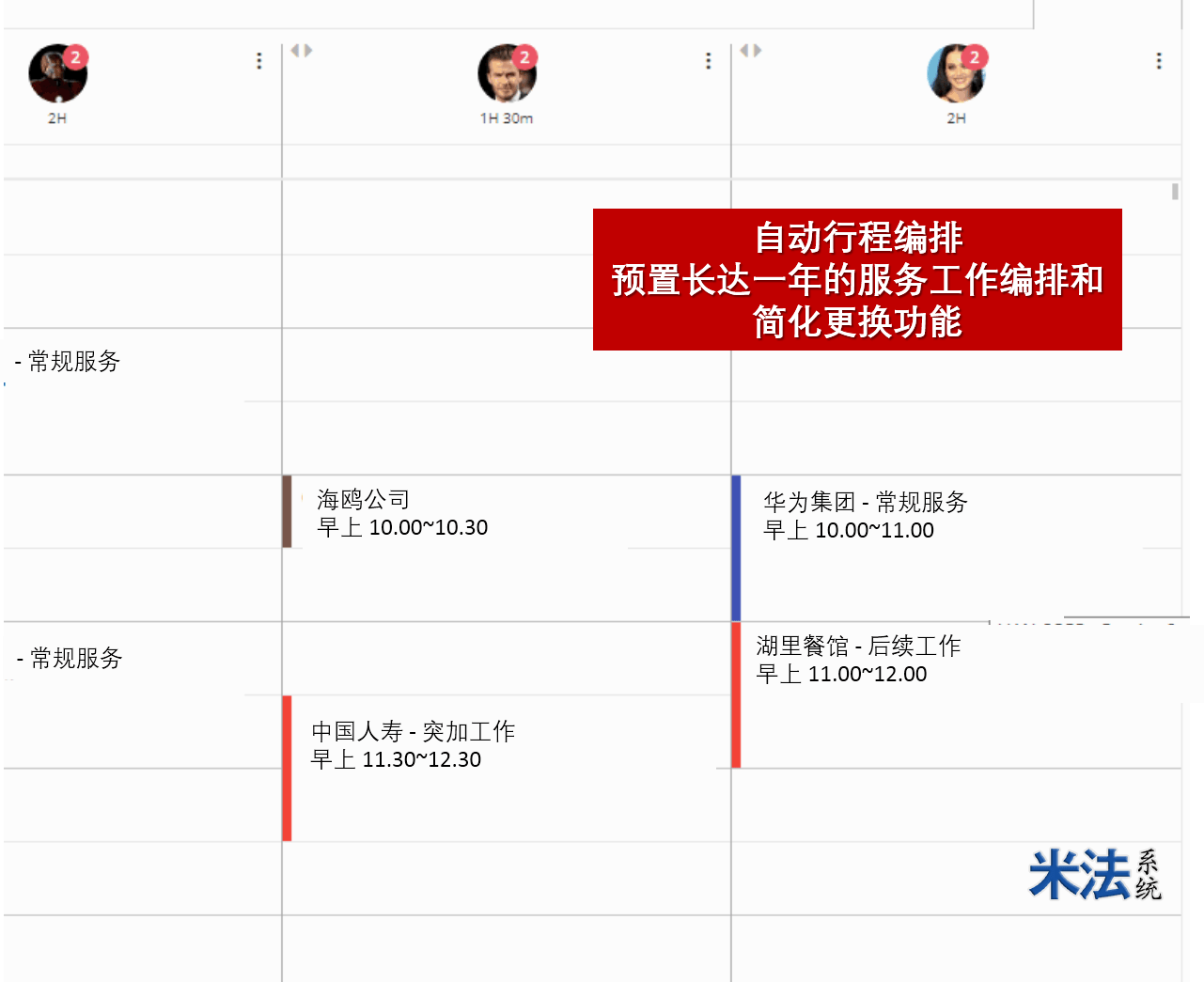 M4 automated schedule